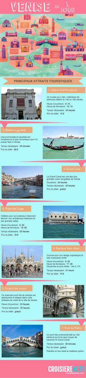 Le top 7 des sites incontournables à Venise
